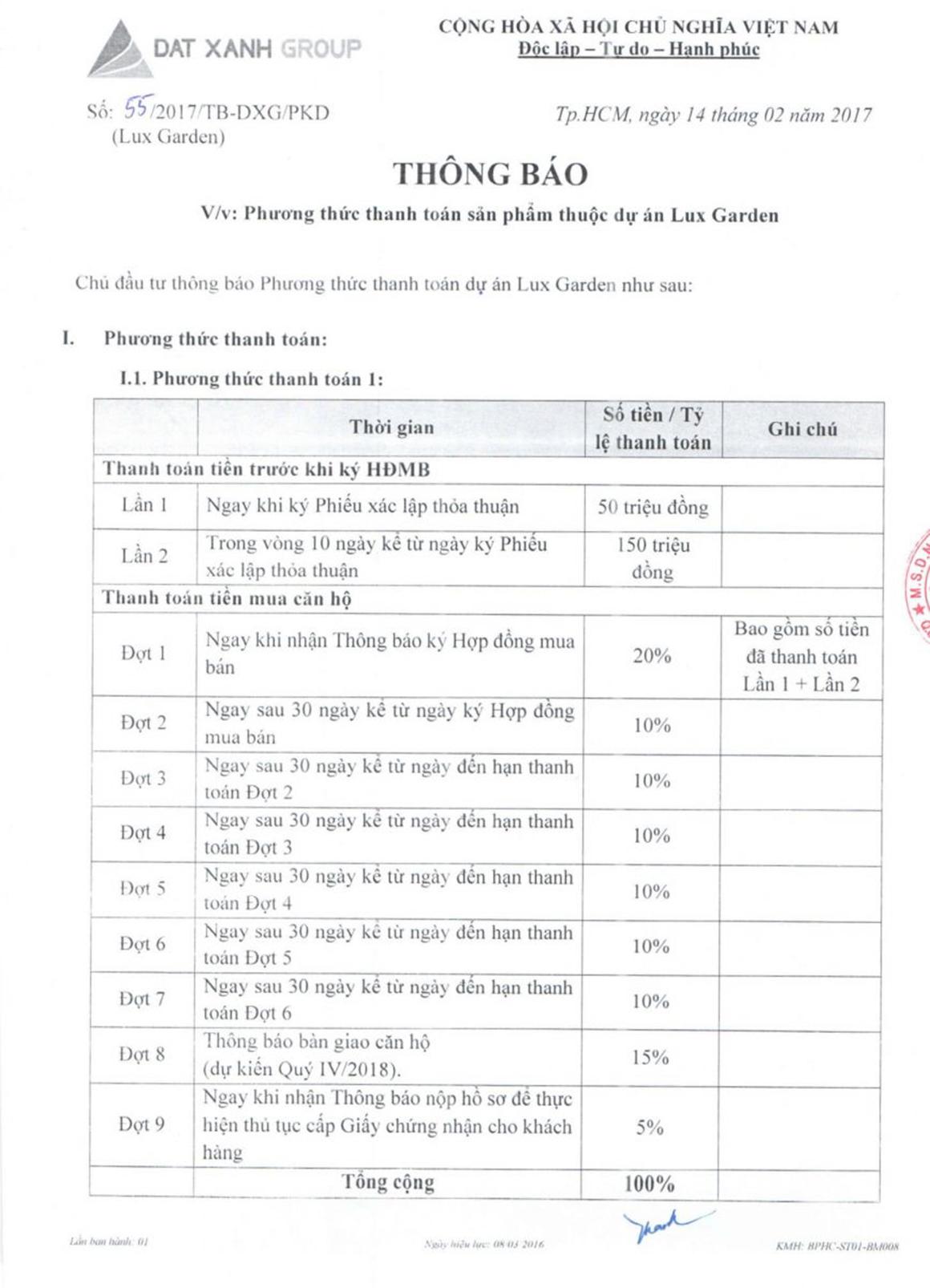 Tiến độ thanh toán tại dự án Lux Star Quận 7
