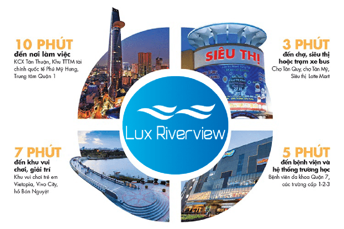 Tiện ích ngoại khu dự án căn hộ Lux Riverview Quận 7