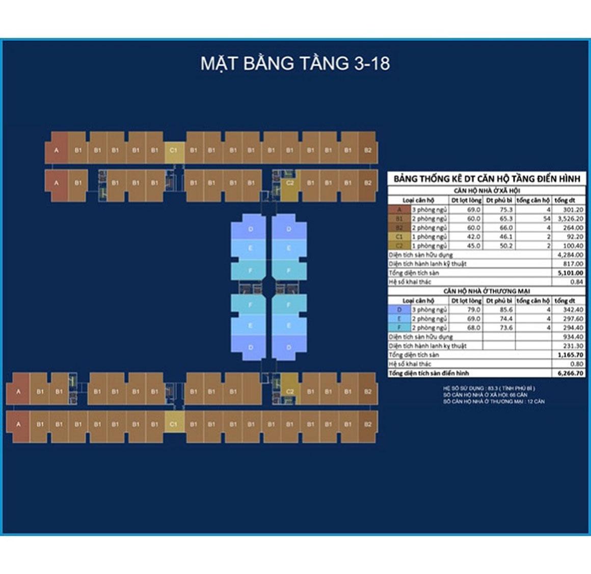 MB Tầng 3 - 18 Dự án RIVER PARK TOWER