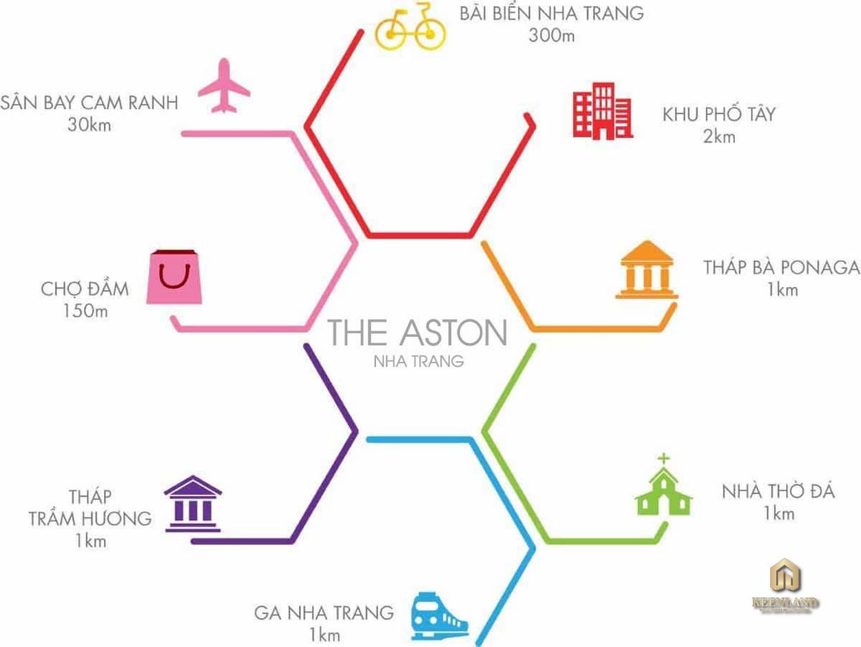 Căn Hộ The Aston Nha Trang mua ban cho thue du an can ho chung cu the aston nha trang23