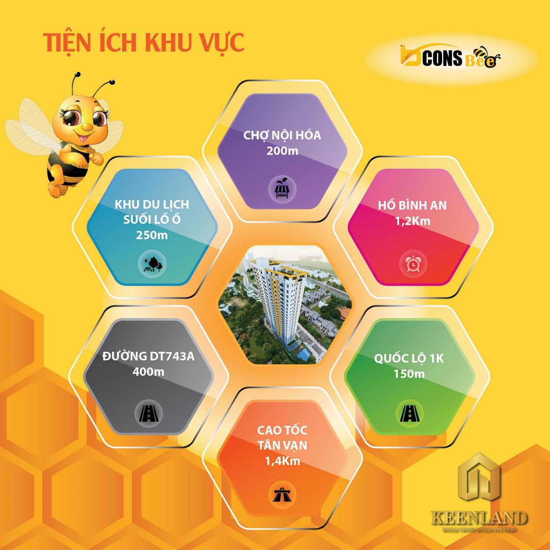 Liên kết vị trí dự án căn hộ Bcons Bee Bình Dương